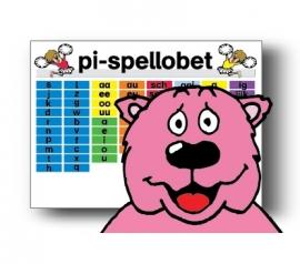 Pi-Spellobet uitgebreid