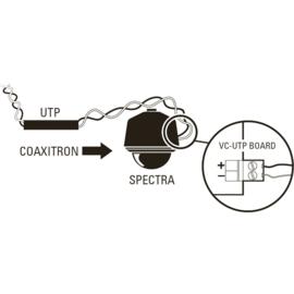 Pelco VC-UTP Spectra III UTP Video Module
