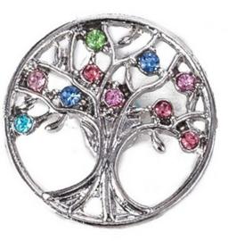 Drukknopen levensboom