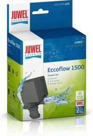 Juwel Circulatiepomp Eccoflow