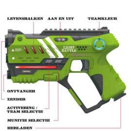 Huur Lasergame pakket; 8+1 laserguns