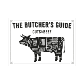 XL Poster - The butcher's guide cuts of beef