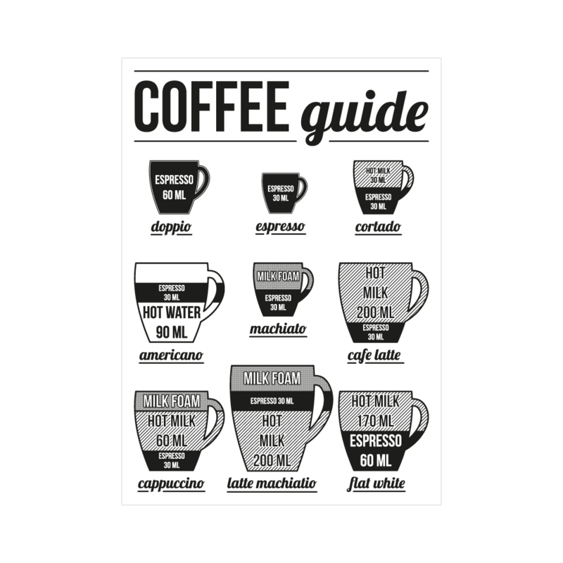 XL Poster - Coffee guide