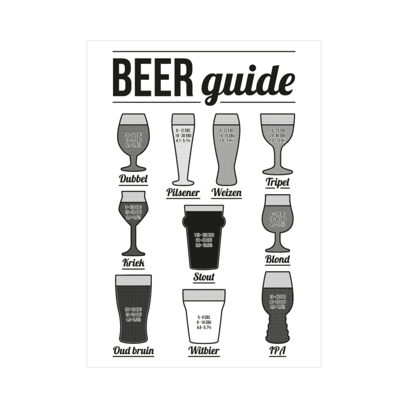 XL Poster - Beer guide