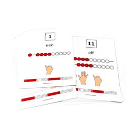 Getallenlijnkaarten 1-20 (tweezijdig) met 5 getal van de dag en 5 stickers