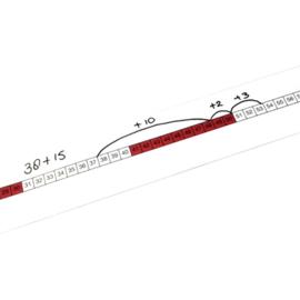 Getallenlijn sticker 1-100 (10 stuks)
