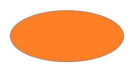 Oranje in de aura