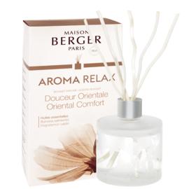 Aroma Relax Parfumverspreider 180 ml