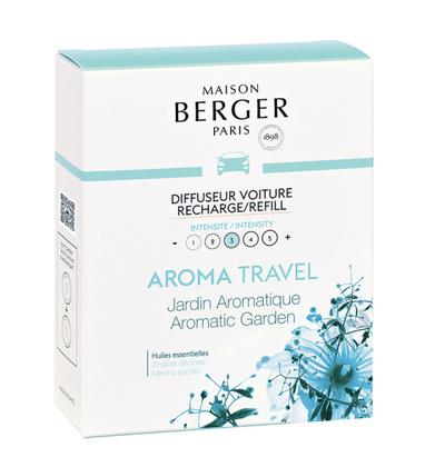 Navulling Autoparfum  Aroma Travel