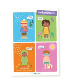 Educatieve poster, seizoenen