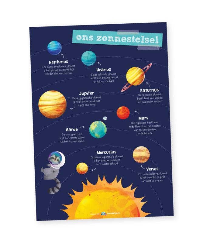 Educatieve poster,  ons zonnestelsel