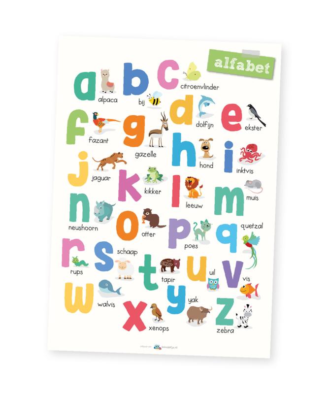 Educatieve poster, alfabet