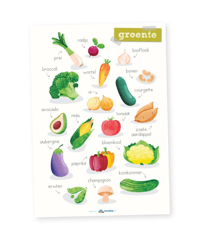 Educatieve poster,  groente
