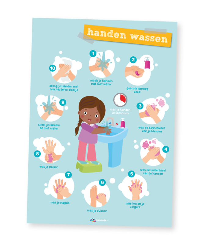 Educatieve poster,  handen wassen