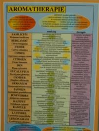Aromatherapie Gelamineerde Kaart