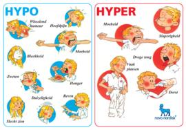 Diabetes (Hypo)