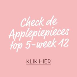 Wat was er afgelopen week het meest populair?