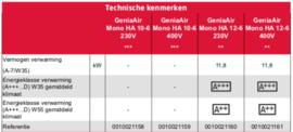Bulex GeniaAir Mono HA 12-6 400 V