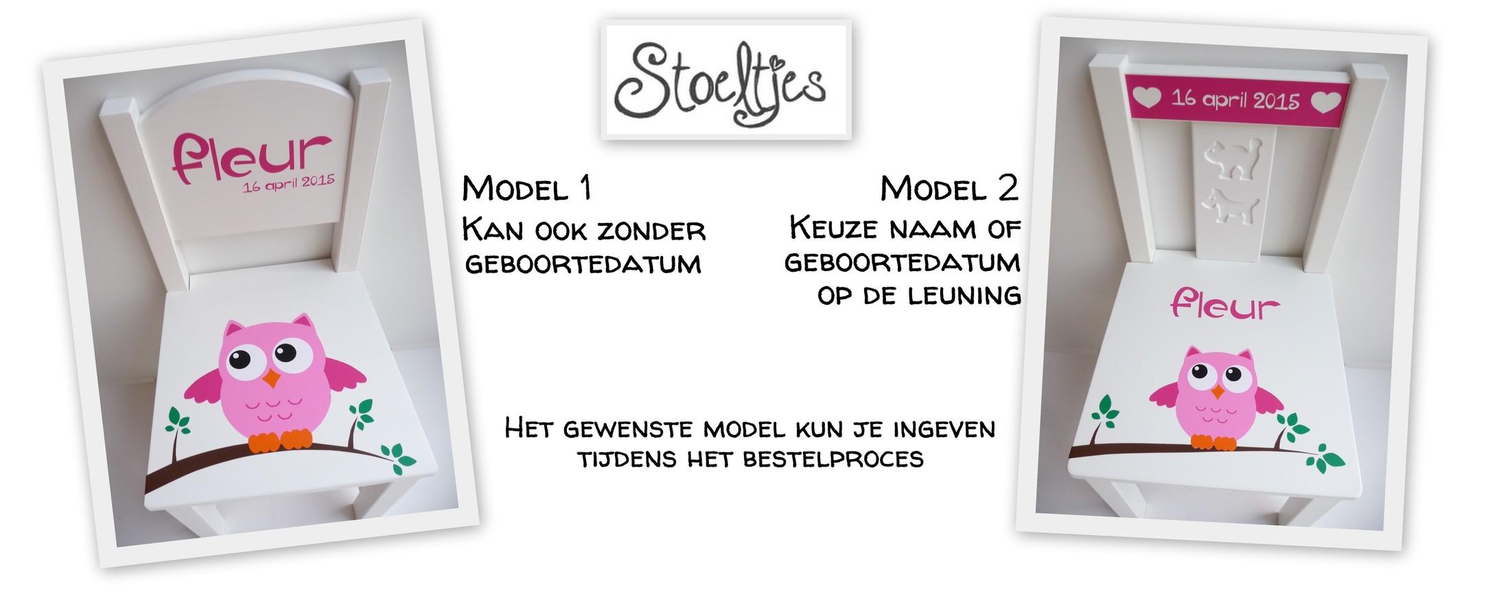 Stoeltjes modellen