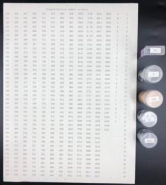 DMC nummer stickers (alle nummers) (per blad)