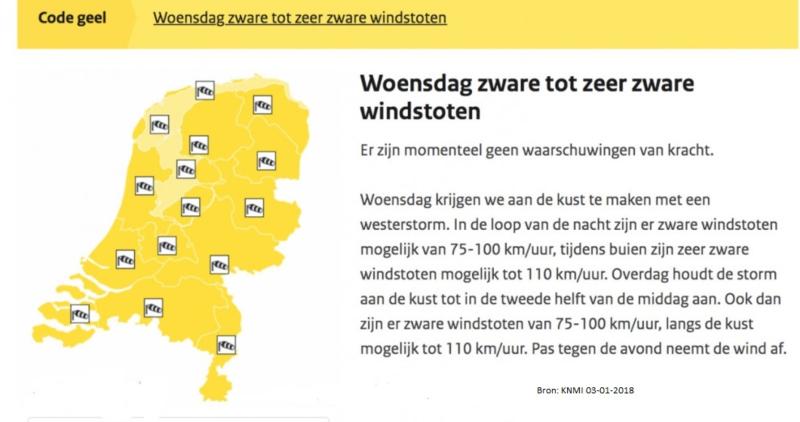 Tip 1: Veilig rijden bij sterke wind