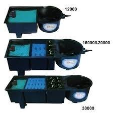 Aquaforte Vortec meerkamerfilters