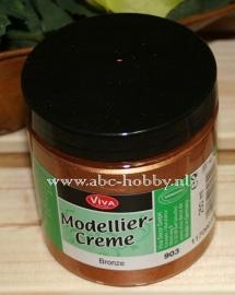 Modeling Crème
