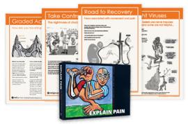 Posterset Explain Pain