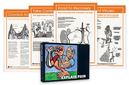 Explain Pain Posters