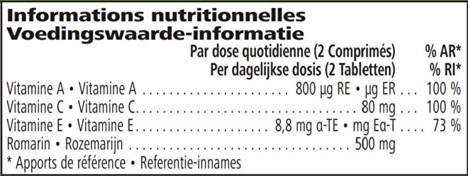 Label informatie Herbalife RoseGuard