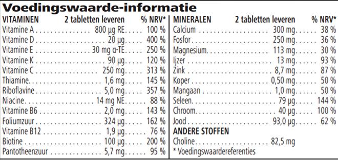 Voedingswaarde info Herbalife Formula 2 Vitaminen & mineralen complex vrouwen