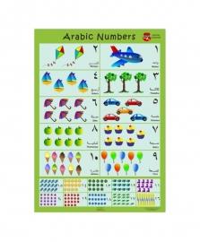 Arabische cijfers poster
