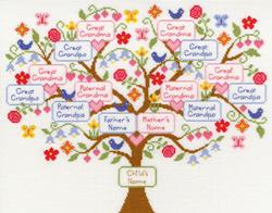 Friends & Family - My family tree