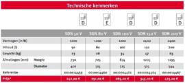 Bulex SDN 100 V