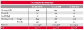 Bulex FE 200 BM - Vloermodel