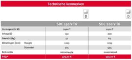 Bulex SDC 150 V Tri