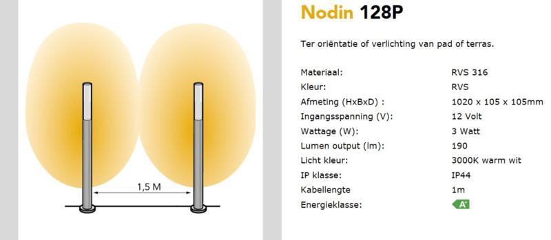 Lightpro Nodin