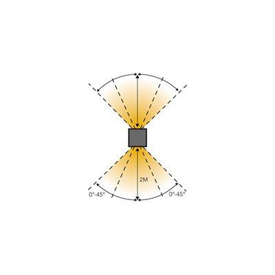 Lightpro Ixion wandlamp
