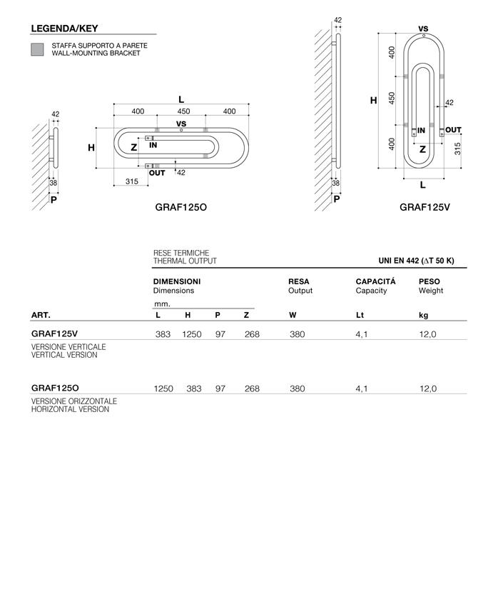 afmeting radiator scirocco graffe paperclip