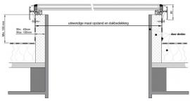 Dakraam ClearSky iso HR++ 3000 x 1000 mm