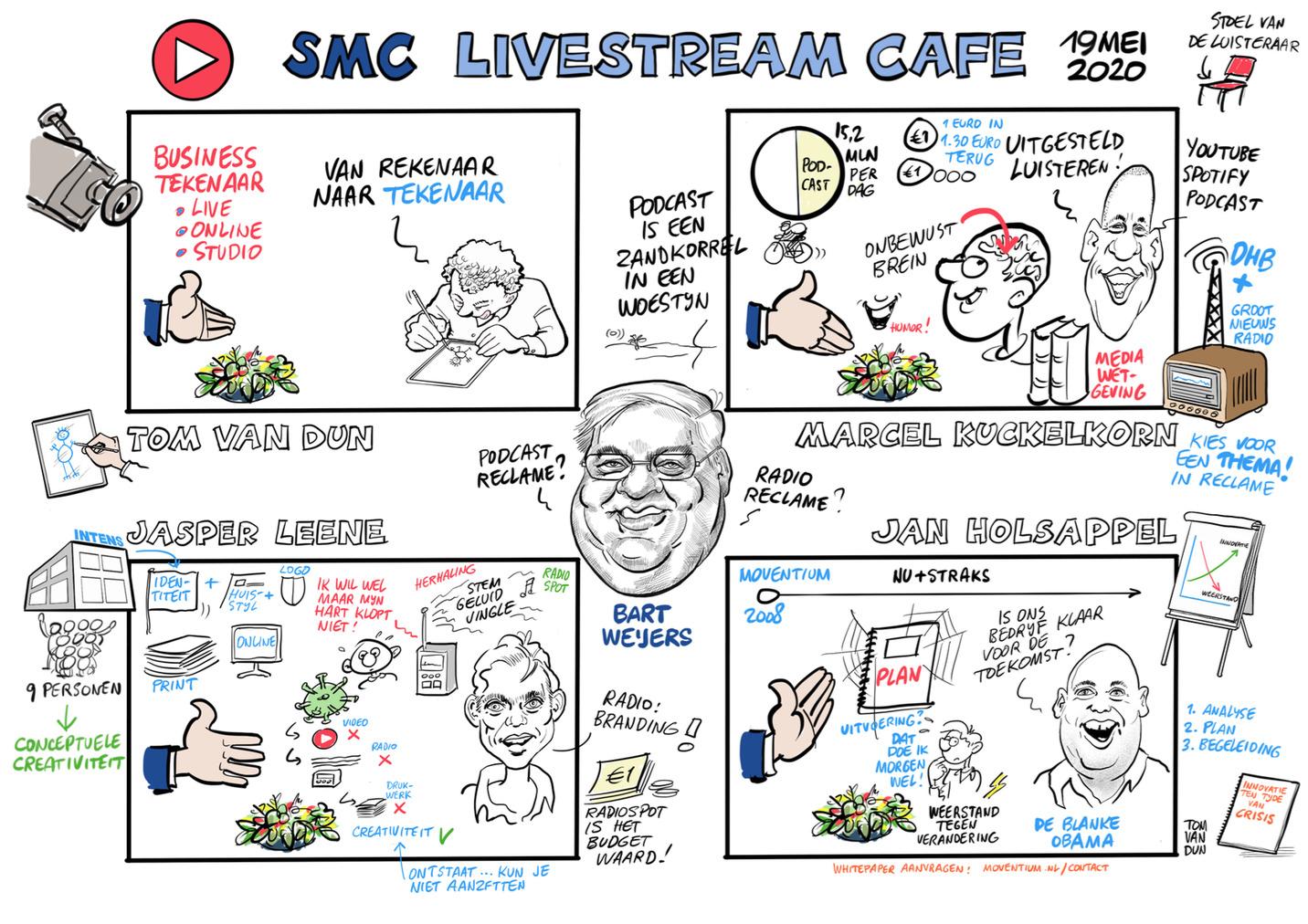 SMC 19 mei 2020