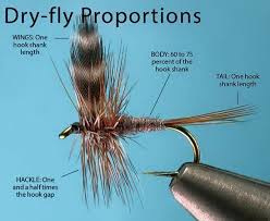 Flytying Tips
