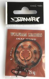 Stan-Mar Wolfram (Tungsten) PIKE Leaders
