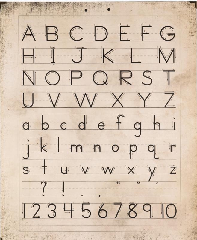 Wandkaart Alfabet