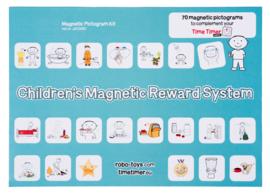 Magnetische pictogrammen