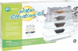 Waterfilter kit
