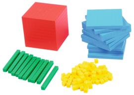 Decimale kubussen