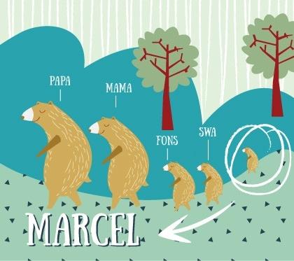 Familie beer geboortekaartje MARCEL