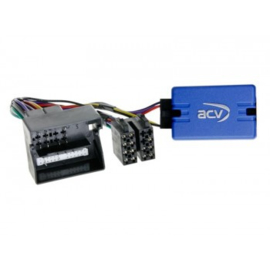 S.W.I. FORD FIESTA/ FOCUS/ FUSION/ GALAXY/ MONDEO/ S-MAX/ TRANSIT/ C-MAX/ TRANSIT CONNECT