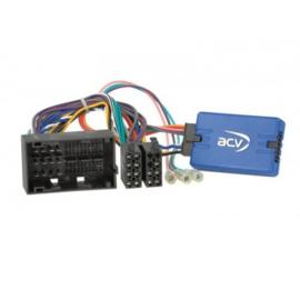 S.W.I. FIAT DUCATO / 500L/ DOBLO - DODGE RAM PROMASTER